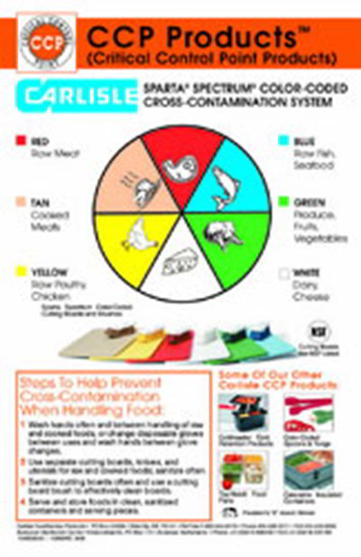 Carlisle 10889WC00 Color-Coded Cross Contamination Wall Chart