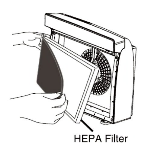 Luma Comfort AP170W-HF Replacement Hepa Filter for Ap170W