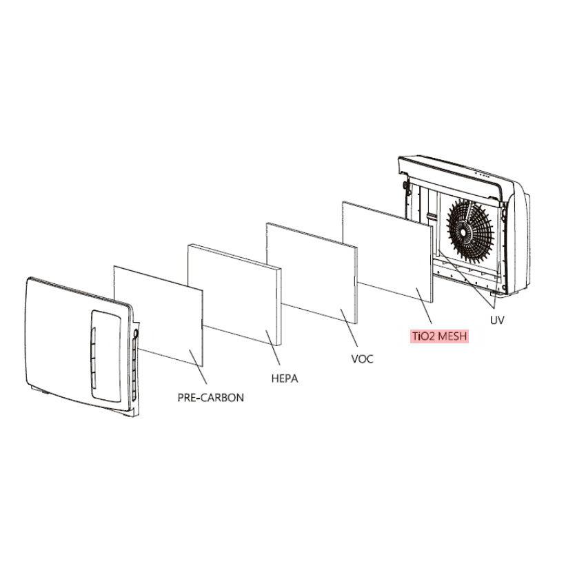 Luma Comfort AP400W-TF Replacement Tio2 Filter for Ap400W
