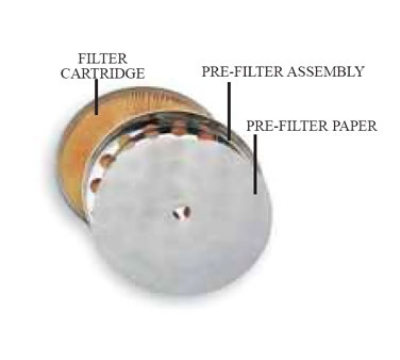 Grindmaster - Cecilware 20220 Disc Fryer Filter Paper, Flat Sheet