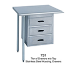 Duke 732 Tier Of 3-Galvanized Drawers, Factory Installed On Work Tables