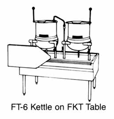 "Market Forge FKT40 Kettle Table w/ Stainless Platfrom & 40"" Sliding Dump Tray"