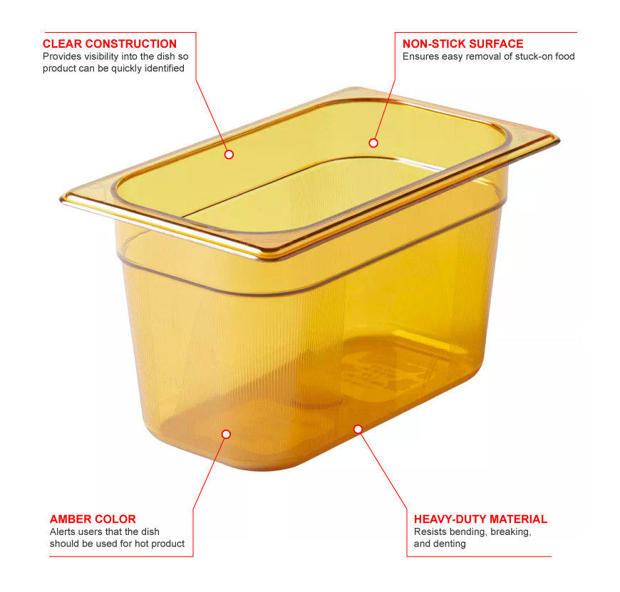 Rubbermaid 212p Features