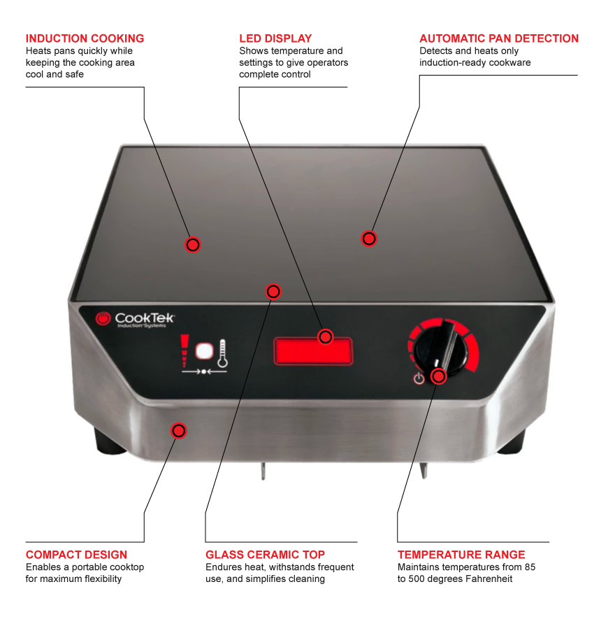 CookTek MC1800 Features