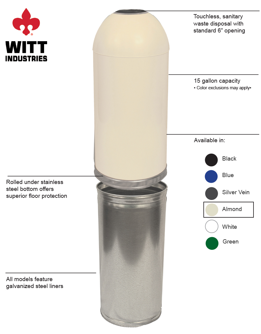 Witt Industries 415dtal Features