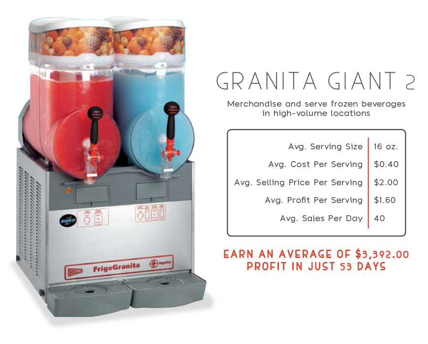 GMCW giant2 Features