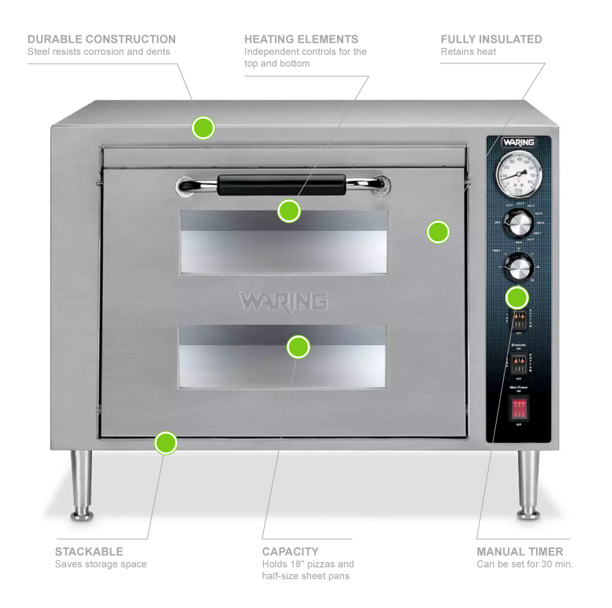 Waring WPO700 Features