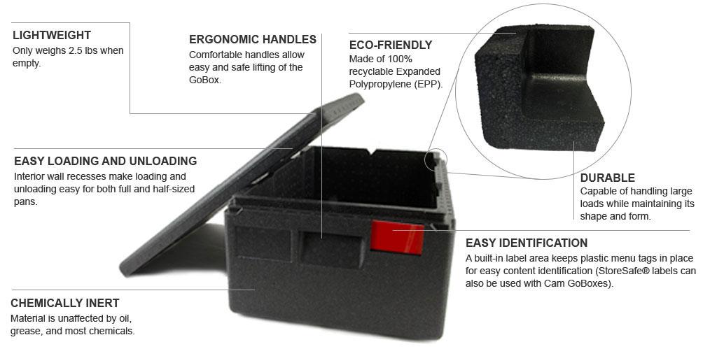 Cam GoBox Top Loader Product Details