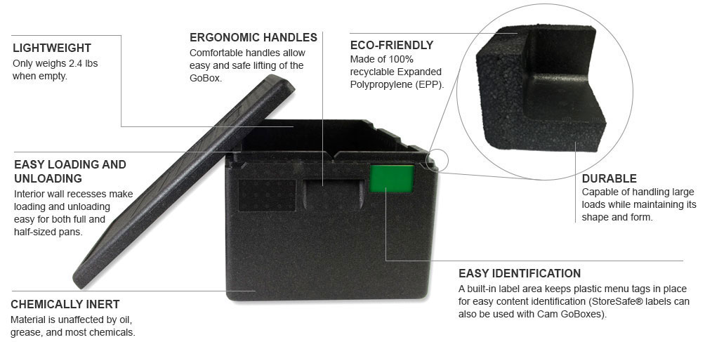 Cam GoBox Top Loader Product Details
