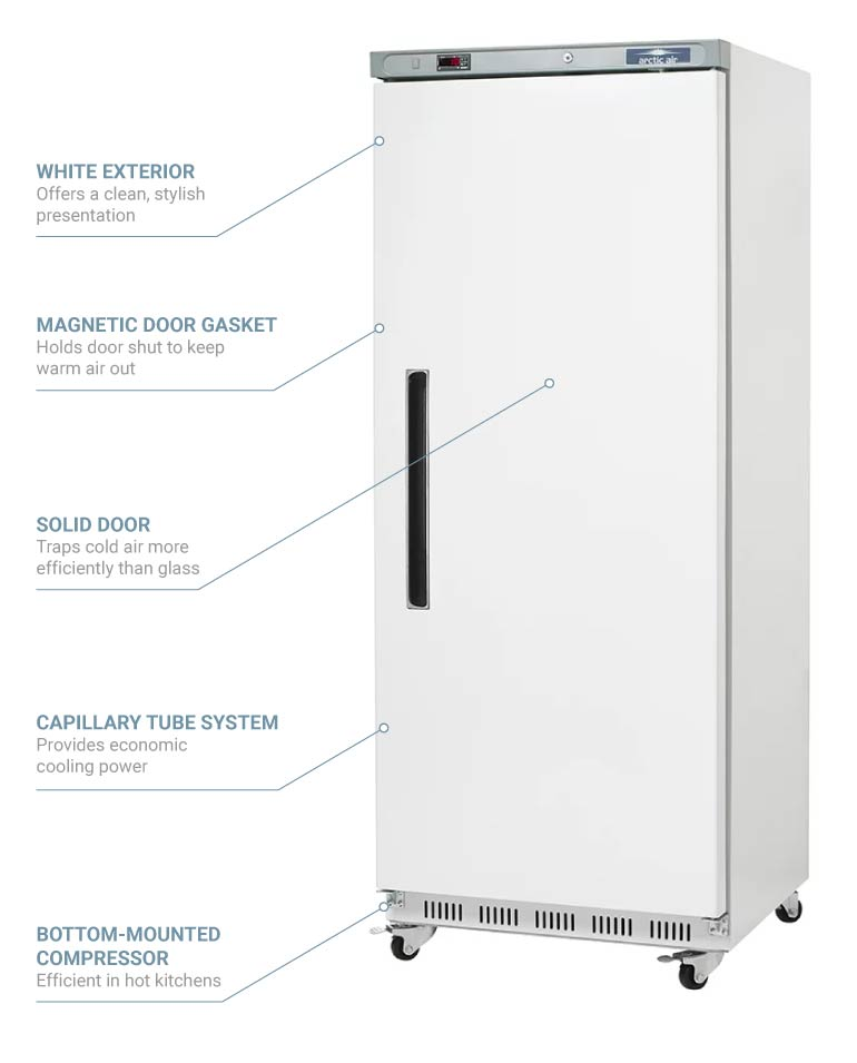 Arctic Air awf25 Features