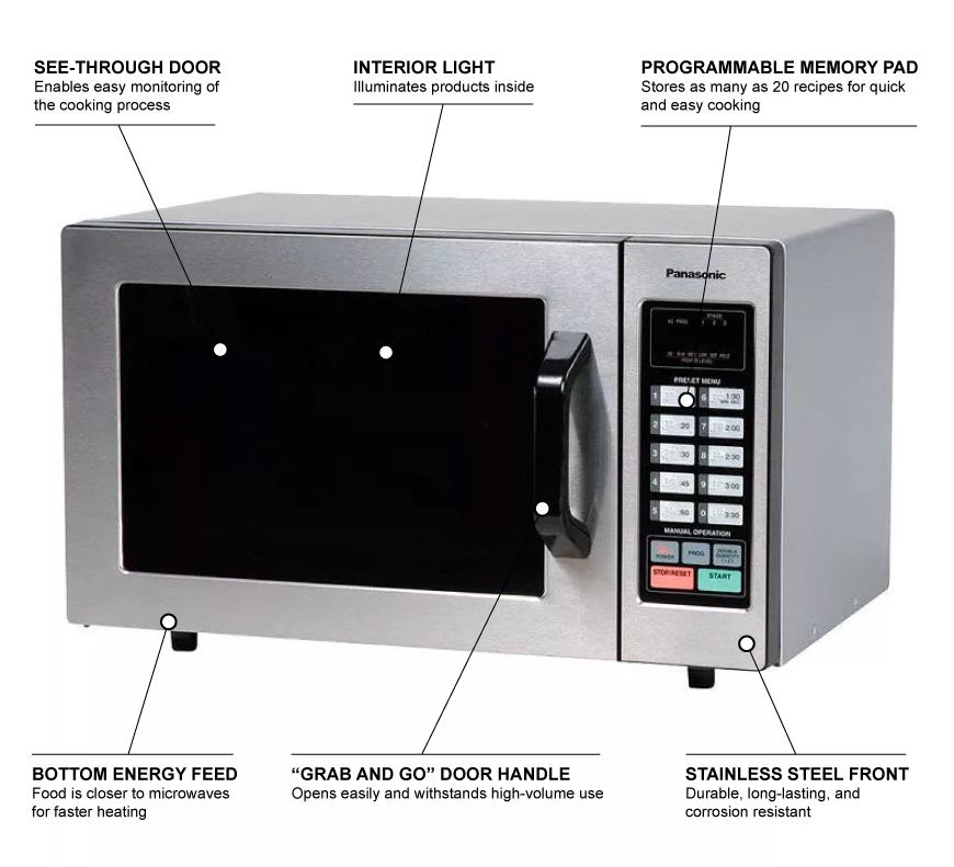 Panasonic ne1054f Features
