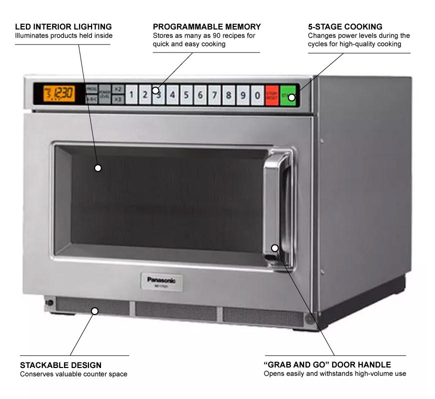 Panasonic ne17723 Features