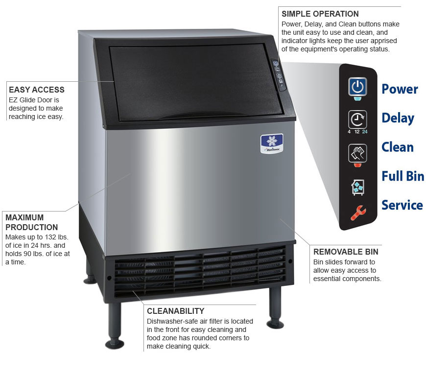 Key Features of the NEO Ice Machine