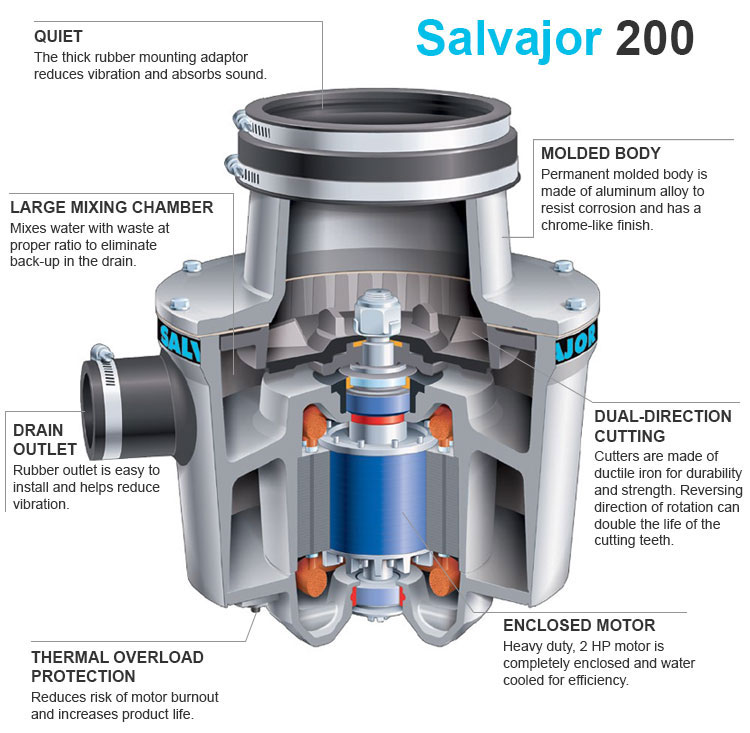 Salvajor 200 Product Features