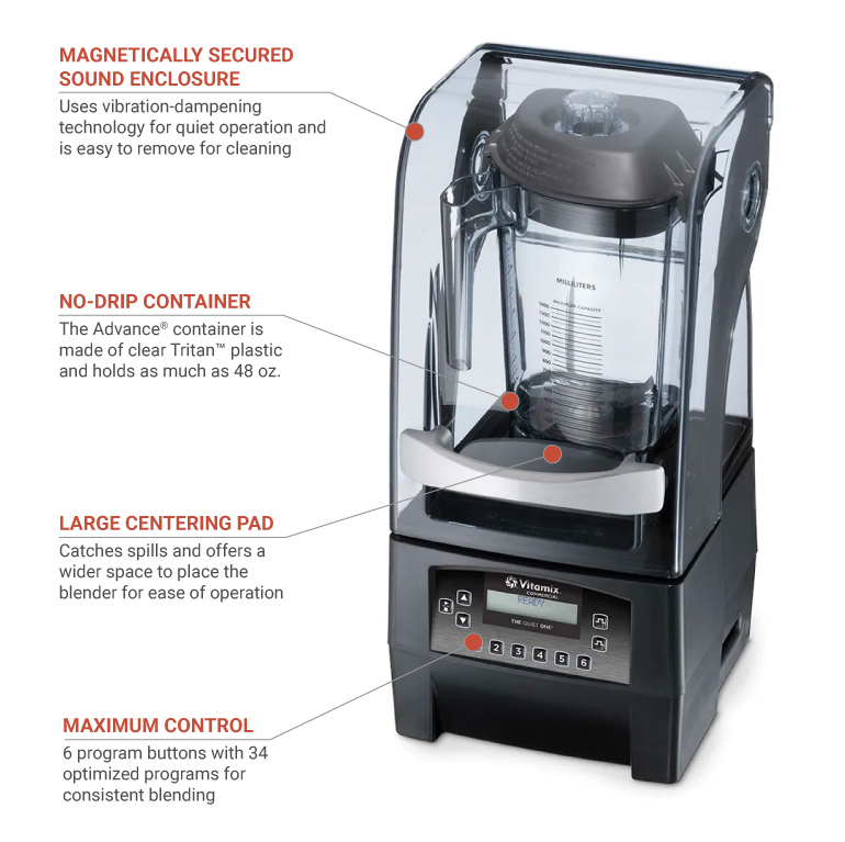Vitamix 36019 Features