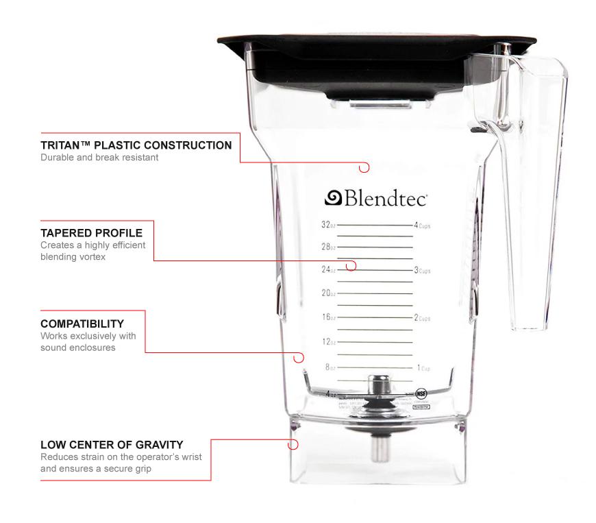 Blendtec FOURSIDEH Features
