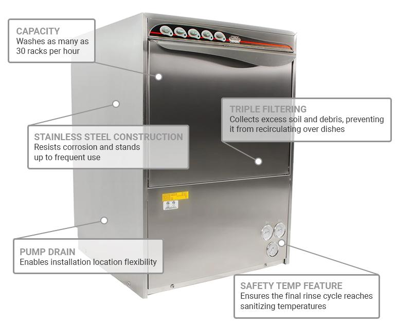 CMA UC50E Features