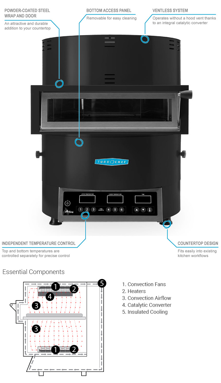 TurboChef Fire Blk Features