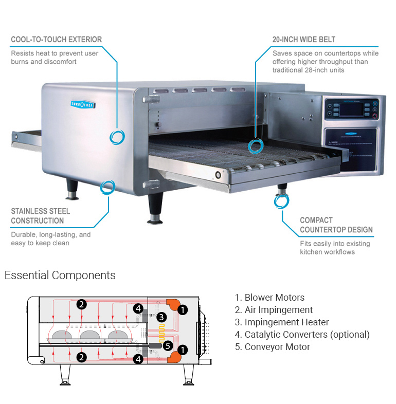 TurboChef hhc2020std Features