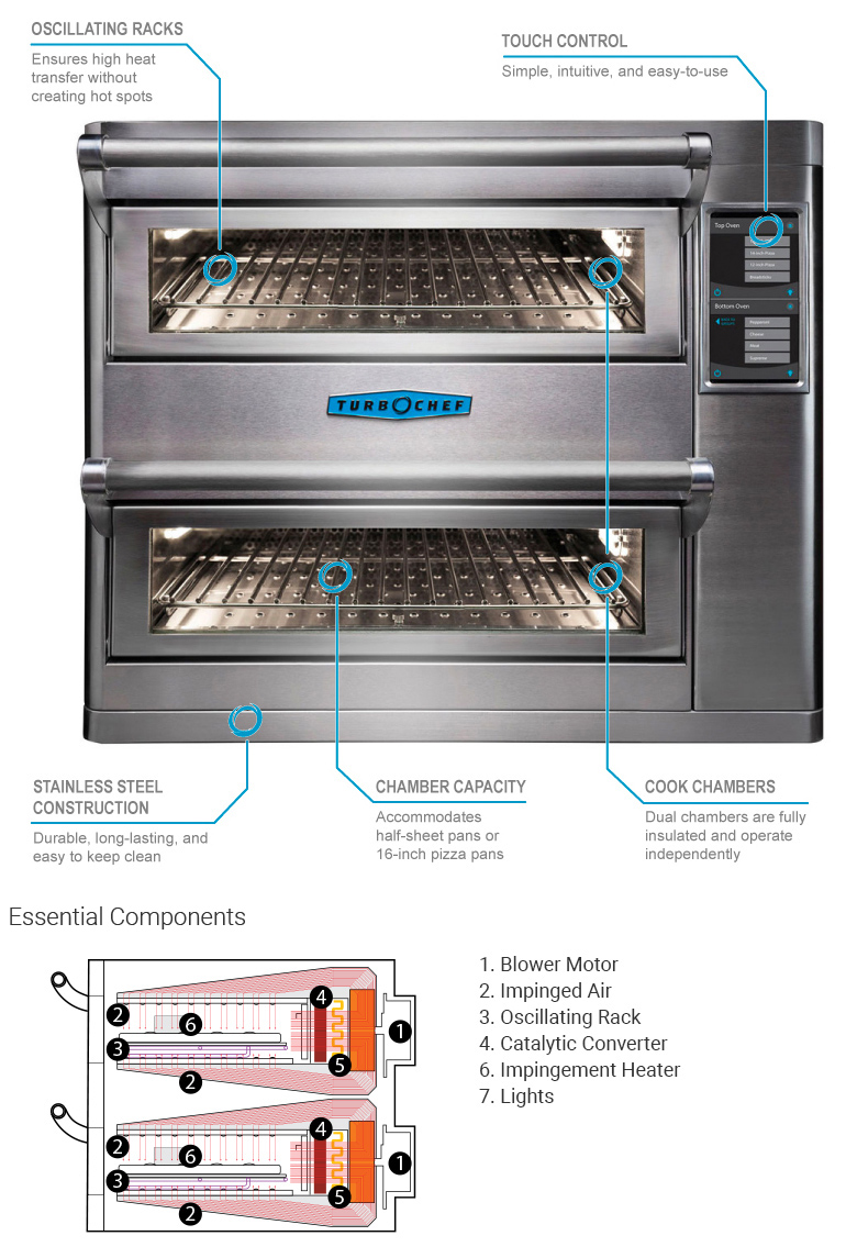 TurboChef hhd95001 Features