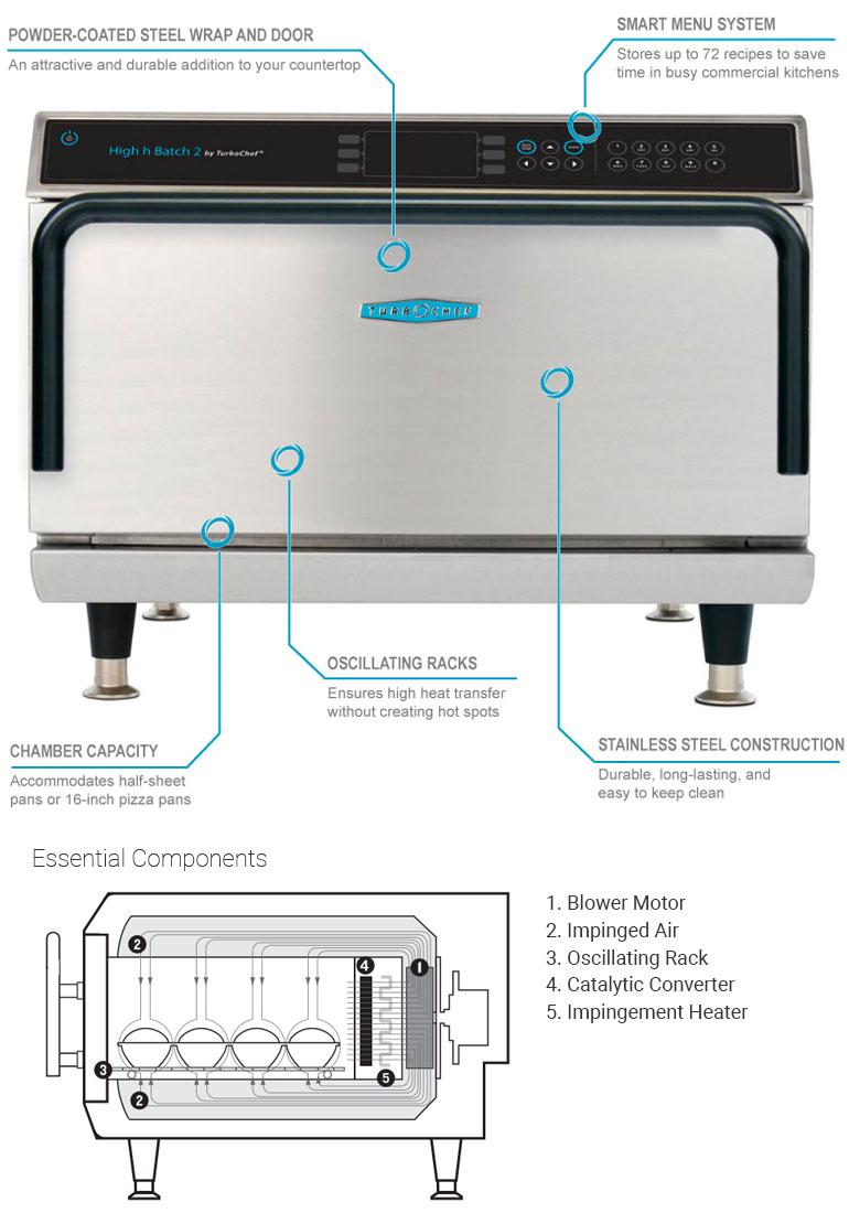 TurboChef highhbatch2 Features
