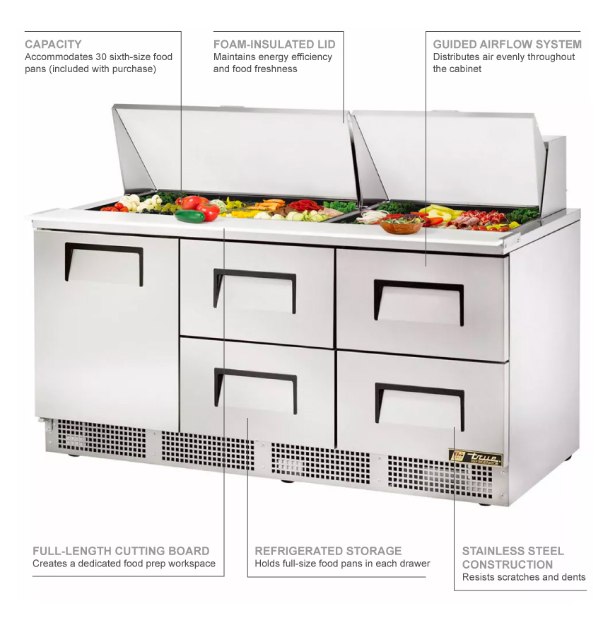 True Refrigeration TFP7230MD4 Features