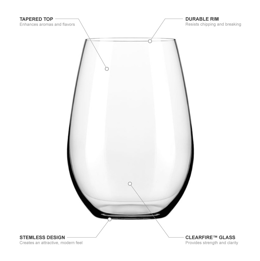Libbey 9015 Features