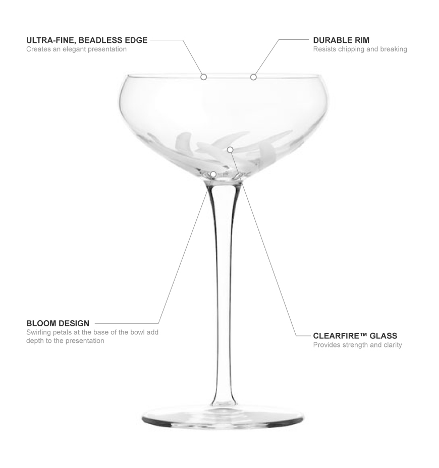 Libbey 913469472 Features