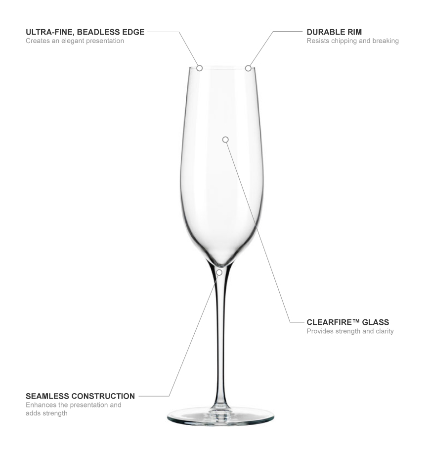 Libbey 9138 Features