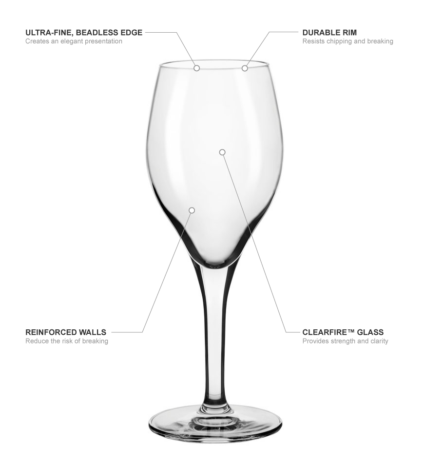 Libbey 9140 Features