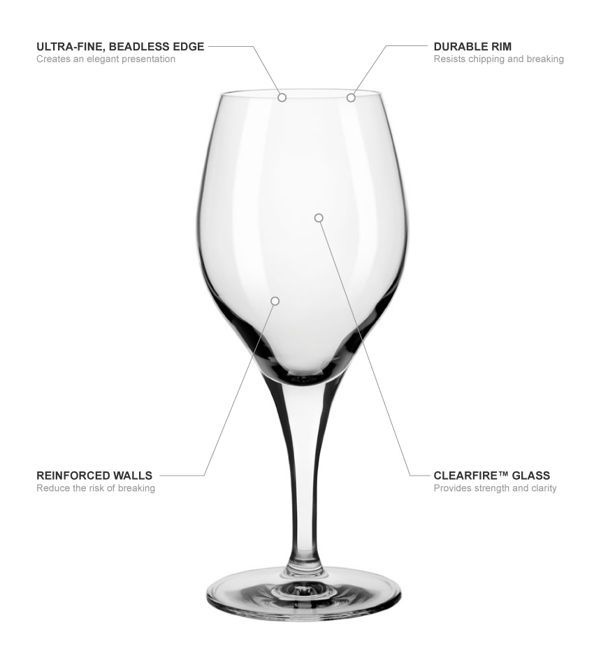 Libbey 9142 Features