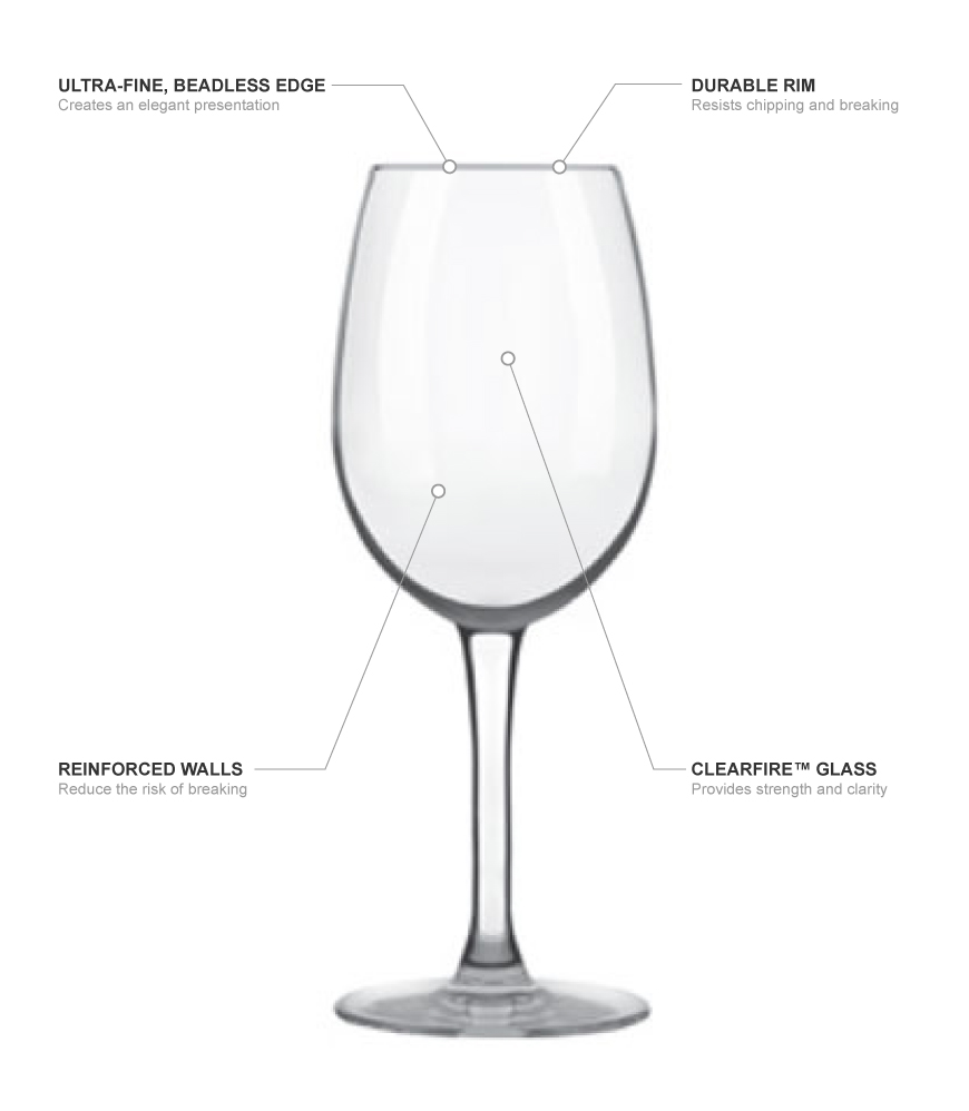Libbey 9150 Features