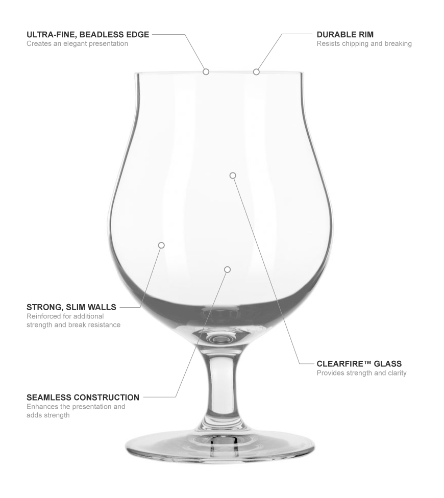Libbey 9170 Features