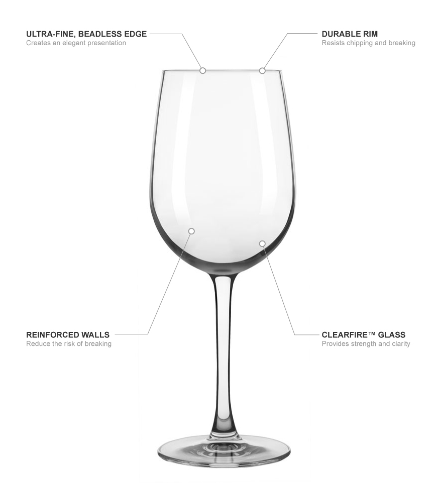 Libbey 9233 Features