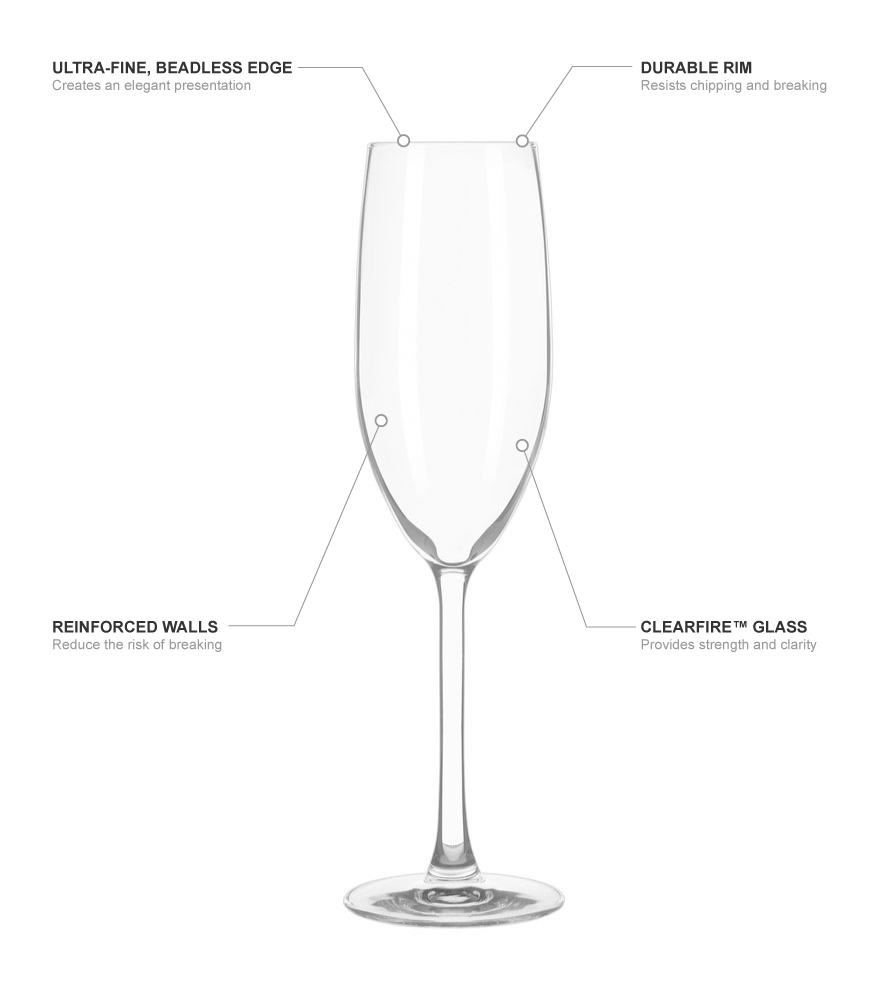 Libbey 9236 Features