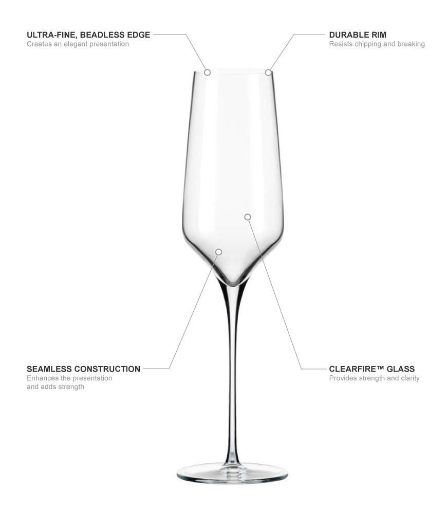 Libbey 9332 Features