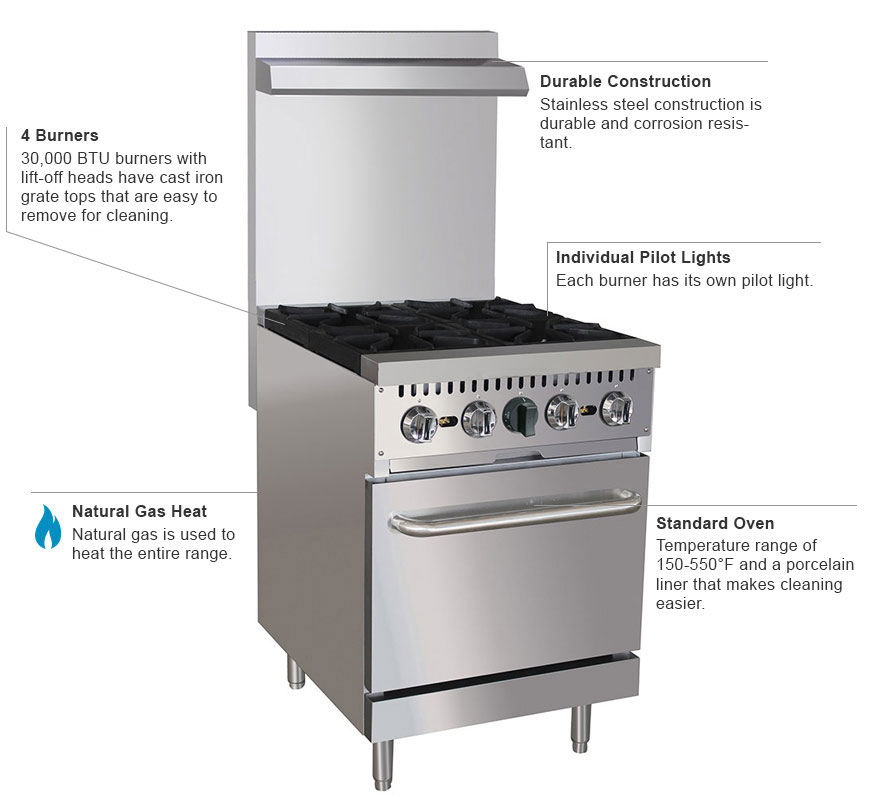 eQuipped 4-Burner Gas Range Features