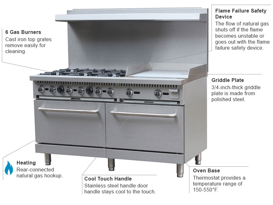 eQuipped 6-Burner Gas Range Features