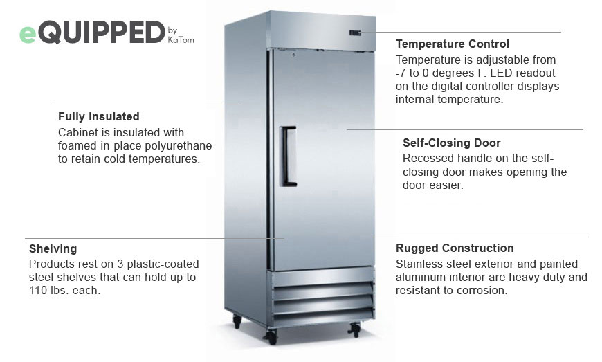 eQuipped Reach-In Freezer Features