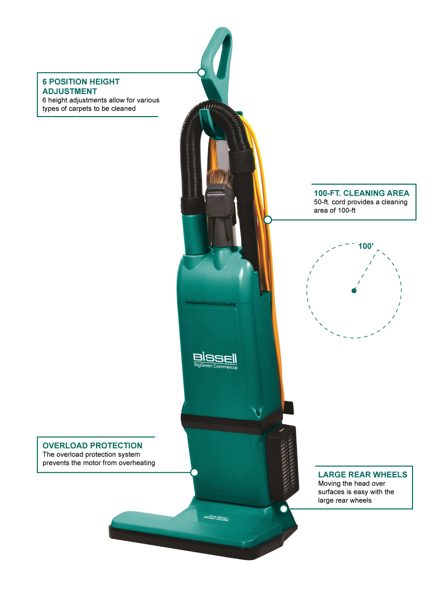 Bissell bg1000 Features