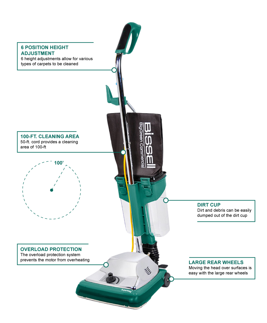 Bissell bg101dc Features