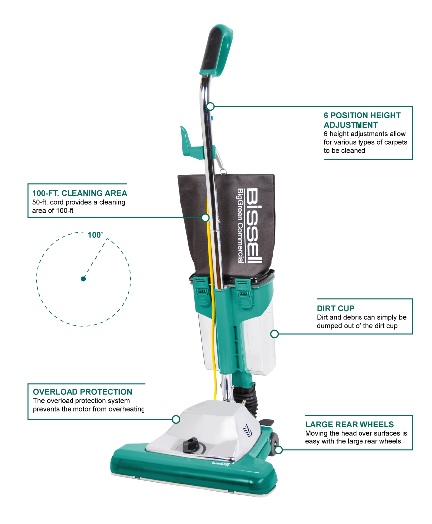 Bissell bg102dc Features