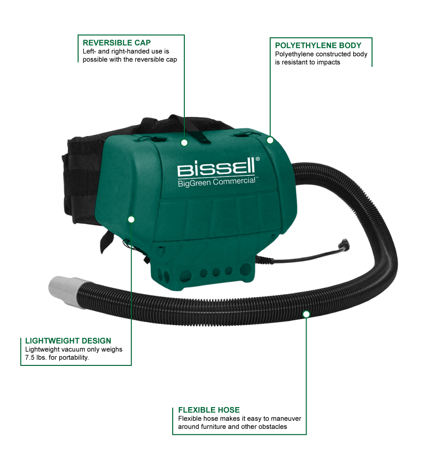 Bissell bghip6a Features